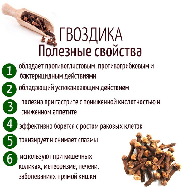 Польза пряности