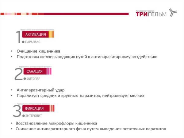 Сибирское здоровье от паразитов: знаменитый комплекс Тригельм