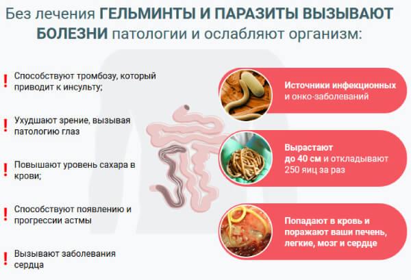 Последствия гельминтозов