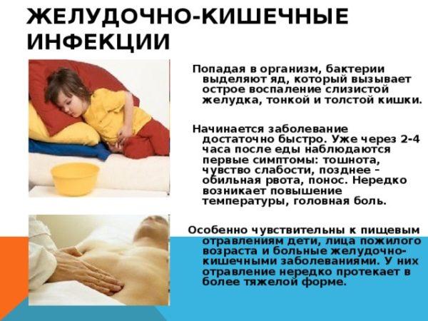 Симптомы кишечных инфекций