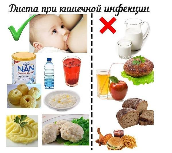 Важно соблюдение диеты