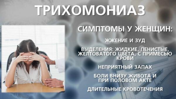 Симптомы трихомониаза