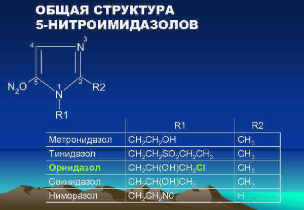 Аналоги Орнидазола (Дазолика)