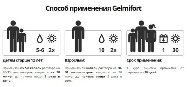 Инструкция к препарату Гельмифорт