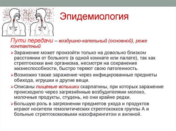 Пути передачи стрептококка